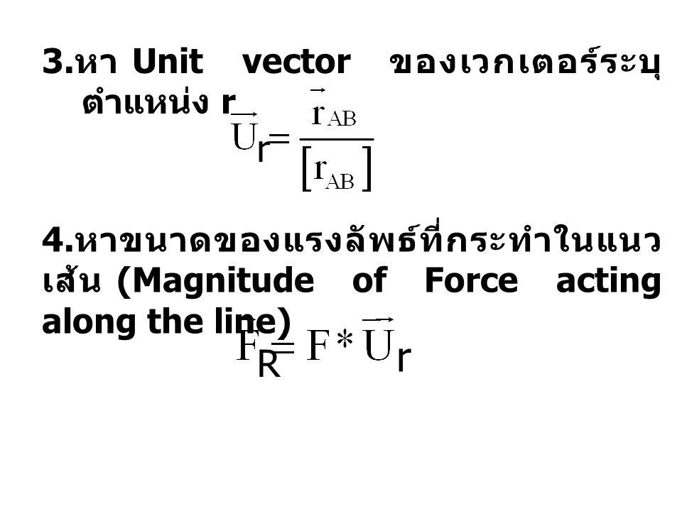 4. หาขนาดของแรงลัพธ์ที่กระทำในแนว เส้น (Magnitude of Force acting along the line) 3. หา Unit vector ของเวกเตอร์ระบุ ตำแหน่ง r r r R
