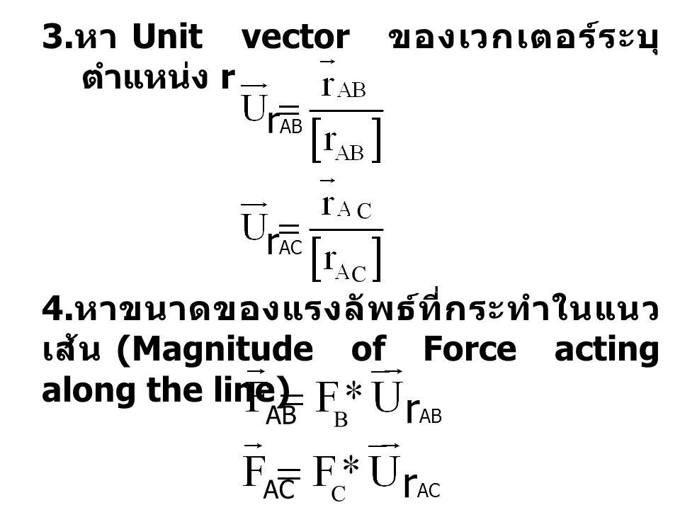 4. หาขนาดของแรงลัพธ์ที่กระทำในแนว เส้น (Magnitude of Force acting along the line) 3. หา Unit vector ของเวกเตอร์ระบุ ตำแหน่ง r r AB AB r AC C C B AC C