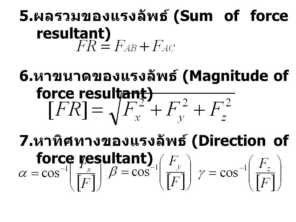 7. หาทิศทางของแรงลัพธ์ (Direction of force resultant) 5. ผลรวมของแรงลัพธ์ (Sum of force resultant) 6. หาขนาดของแรงลัพธ์ (Magnitude of force resultant)