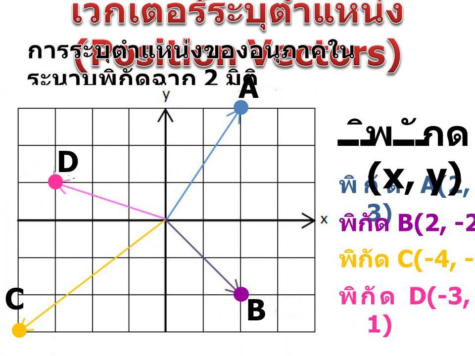 พิกัด A(2, 3) พิกัด B(2, -2) พิกัด D(-3, 1) พิกัด C(-4, -3) พิกัด (x, y) A B A C D