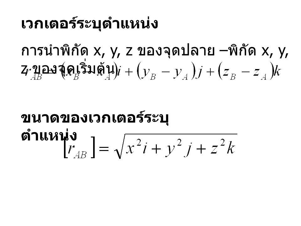 ขนาดของเวกเตอร์ระบุ ตำแหน่ง เวกเตอร์ระบุตำแหน่ง การนำพิกัด x, y, z ของจุดปลาย – พิกัด x, y, z ของจุดเริ่มต้น