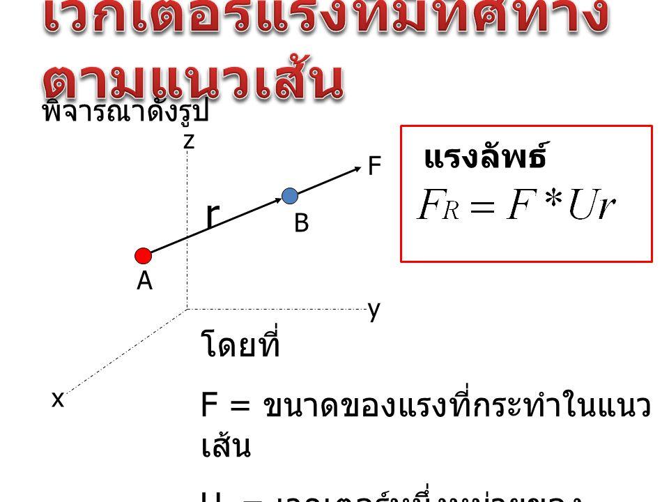 พิจารณาดังรูป z x y A B F r แรงลัพธ์ โดยที่ F = ขนาดของแรงที่กระทำในแนว เส้น U r = เวกเตอร์หนึ่งหน่วยของ เวกเตอร์ระบุตำแหน่ง r