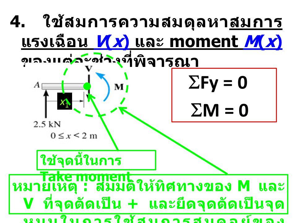 4. ใช้สมการความสมดุลหาสมการ แรงเฉือน V(x) และ moment M(x) ของแต่ละช่วงที่พิจารณา  Fy = 0  M = 0 x1x1 หมายเหตุ : สมมติให้ทิศทางของ M และ V ที่จุดตัดเ