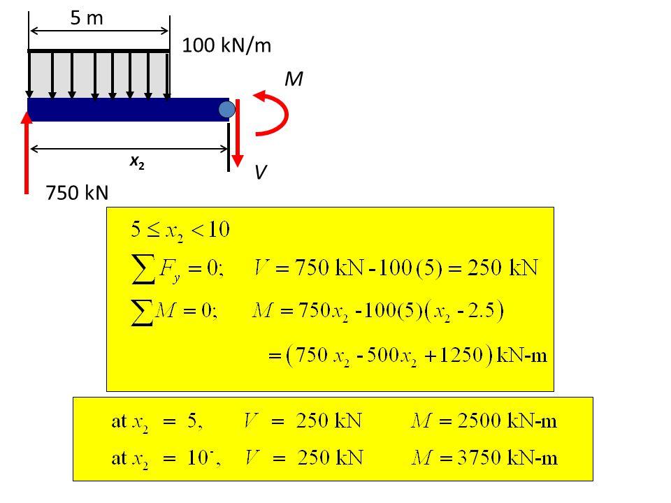 750 kN 100 kN/m V M 5 m x2x2