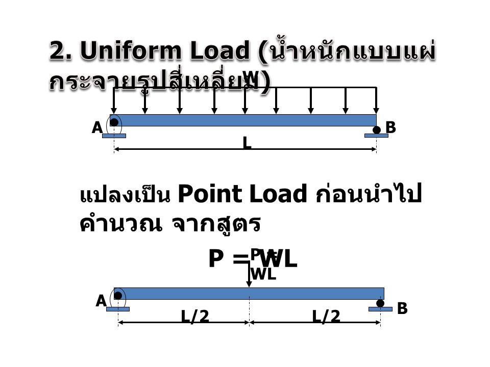 AB L W แปลงเป็น Point Load ก่อนนำไป คำนวณ จากสูตร P = WL A B L/2 P = WL L/2
