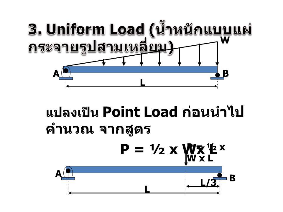 AB L W แปลงเป็น Point Load ก่อนนำไป คำนวณ จากสูตร P = ½ x Wx L A B L L/3