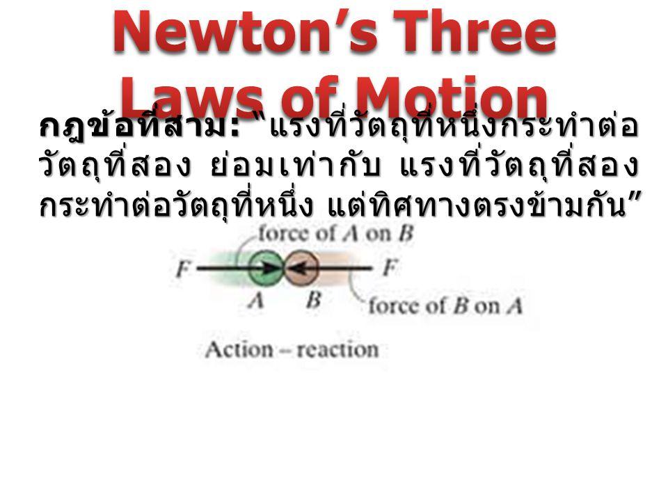 """กฎขอที่สาม : """" แรงที่วัตถุที่หนึ่งกระทำต่อ วัตถุที่สอง ย่อมเท่ากับ แรงที่วัตถุที่สอง กระทำต่อวัตถุที่หนึ่ง แต่ทิศทางตรงข้ามกัน """""""
