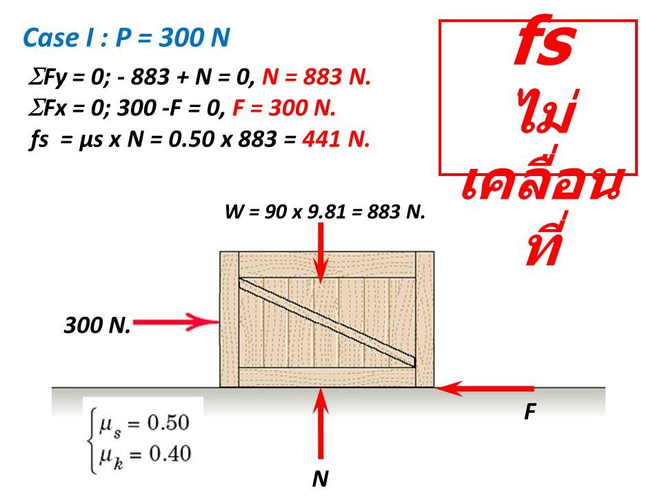W = 90 x 9.81 = 883 N. N F Case I : P = 300 N  Fy = 0; - 883 + N = 0, N = 883 N.  Fx = 0; 300 -F = 0, F = 300 N. fs = µs x N = 0.50 x 883 = 441 N. F