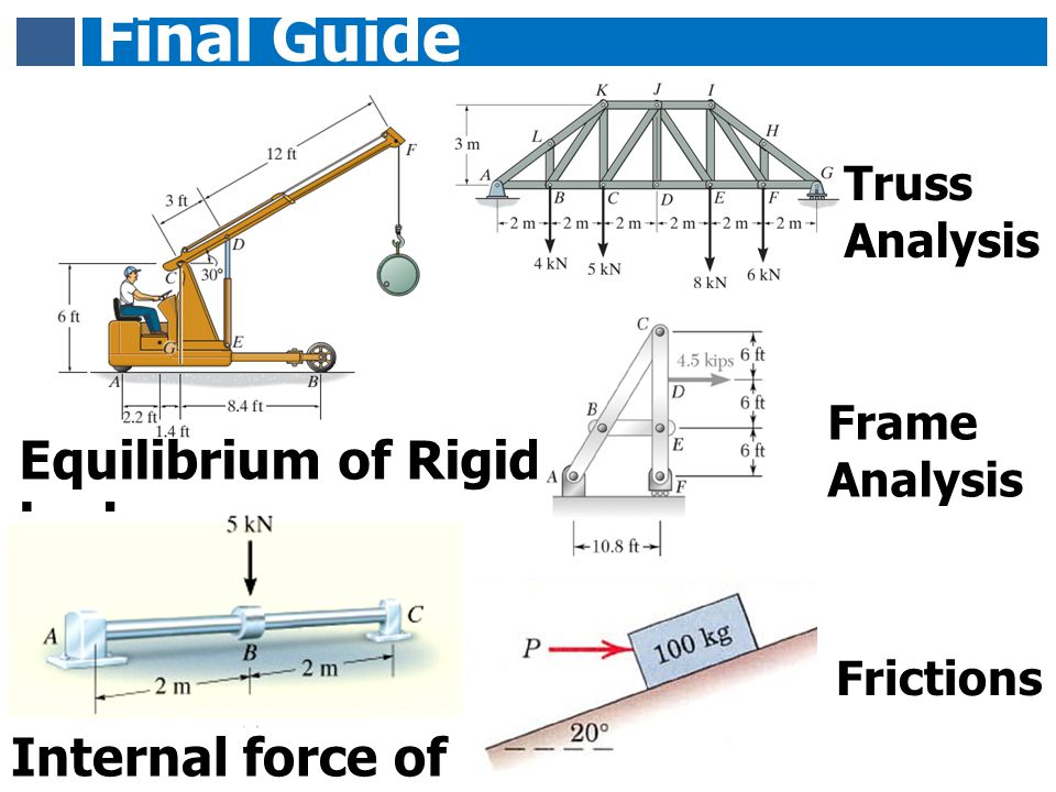 Final Guide line Equilibrium of Rigid body Truss Analysis Frame Analysis Internal force of beam Frictions