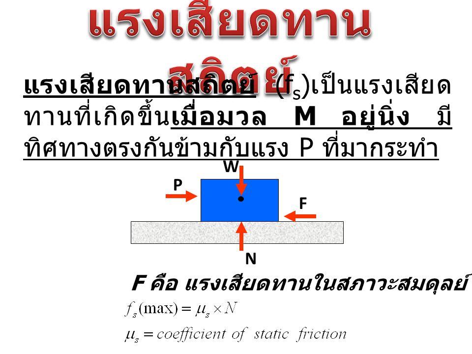 แรงเสียดทานสถิตย์ (f s ) เป็นแรงเสียด ทานที่เกิดขึ้นเมื่อมวล M อยู่นิ่ง มี ทิศทางตรงกันข้ามกับแรง P ที่มากระทำ N F P W F คือ แรงเสียดทานในสภาวะสมดุลย์