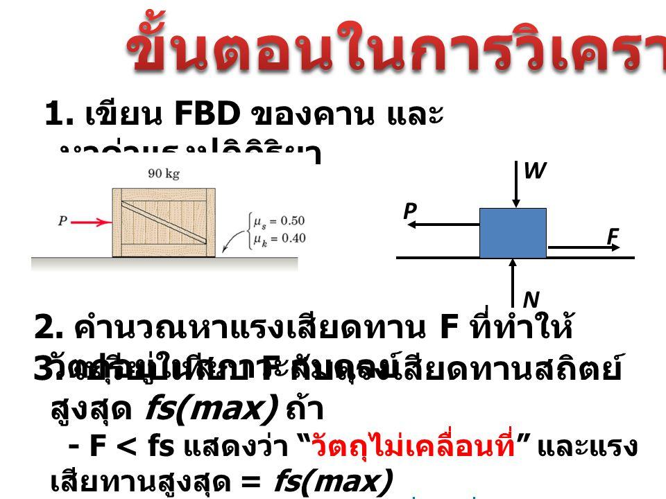 1. เขียน FBD ของคาน และ หาค่าแรงปฏิกิริยา N P F W 2. คำนวณหาแรงเสียดทาน F ที่ทำให้ วัตถุอยู่ในสภาวะสมดุลย์ 3. เปรียบเทียบ F กับแรงเสียดทานสถิตย์ สูงสุ