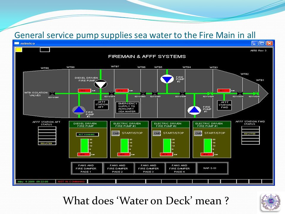 General service pump supplies sea water to the Fire Main in all parts of the ship.