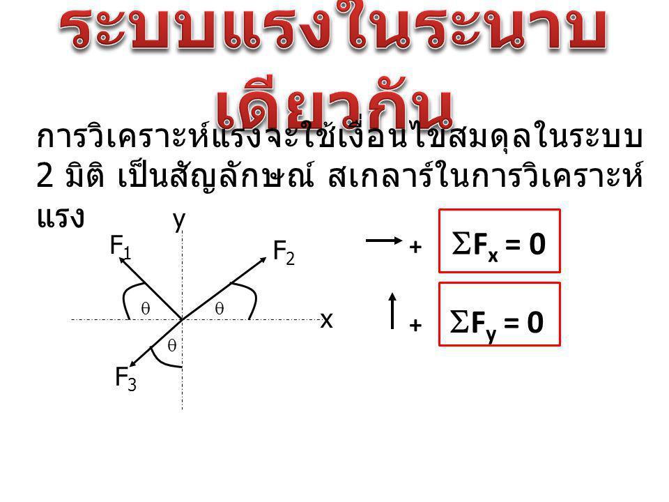 การวิเคราะห์แรงจะใช้เงื่อนไขสมดุลในระบบ 2 มิติ เป็นสัญลักษณ์ สเกลาร์ในการวิเคราะห์ แรง +  F x = 0 +  F y = 0 F1F1 F2F2 F3F3   x y