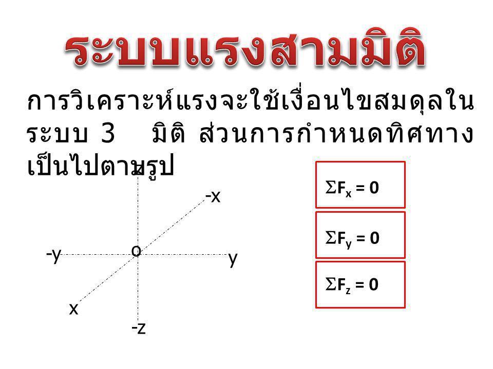 การวิเคราะห์แรงจะใช้เงื่อนไขสมดุลใน ระบบ 3 มิติ ส่วนการกำหนดทิศทาง เป็นไปตามรูป  F x = 0  F y = 0 z y x -y -x -z  F z = 0 o