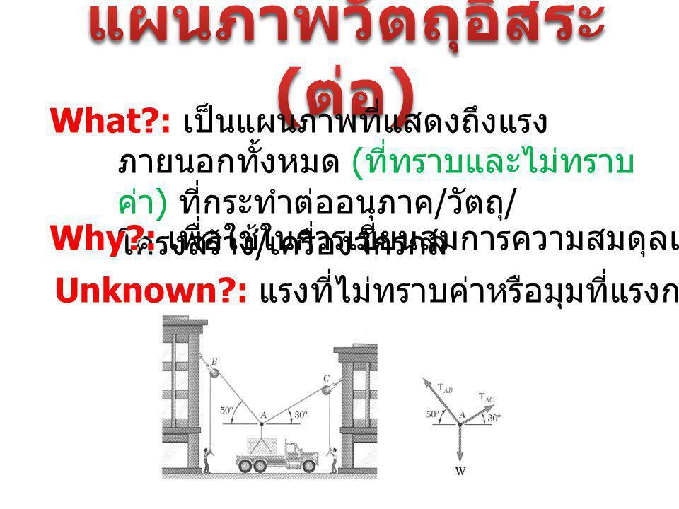 What?: What?: เป็นแผนภาพที่แสดงถึงแรง ภายนอกทั้งหมด ( ที่ทราบและไม่ทราบ ค่า ) ที่กระทำต่ออนุภาค / วัตถุ / โครงสร้าง / เครื่องจักรกล Why?: Why?: เพื่อใช้ในการเขียนสมการความสมดุลเพื่อแก้หา unknown Unknown?: Unknown?: แรงที่ไม่ทราบค่าหรือมุมที่แรงกระทำกับแกนอ้างอิง