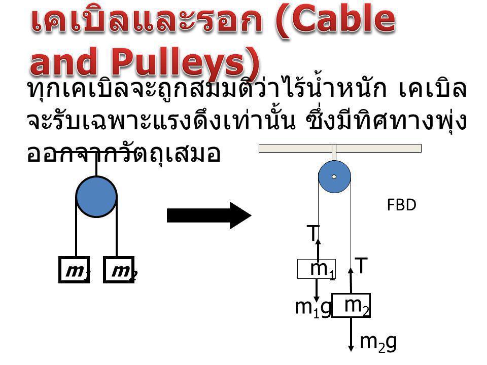 ทุกเคเบิลจะถูกสมมติว่าไร้น้ำหนัก เคเบิล จะรับเฉพาะแรงดึงเท่านั้น ซึ่งมีทิศทางพุ่ง ออกจากวัตถุเสมอ m2m2 m1m1 m1gm1g T T m2m2 m1m1 m2gm2g FBD