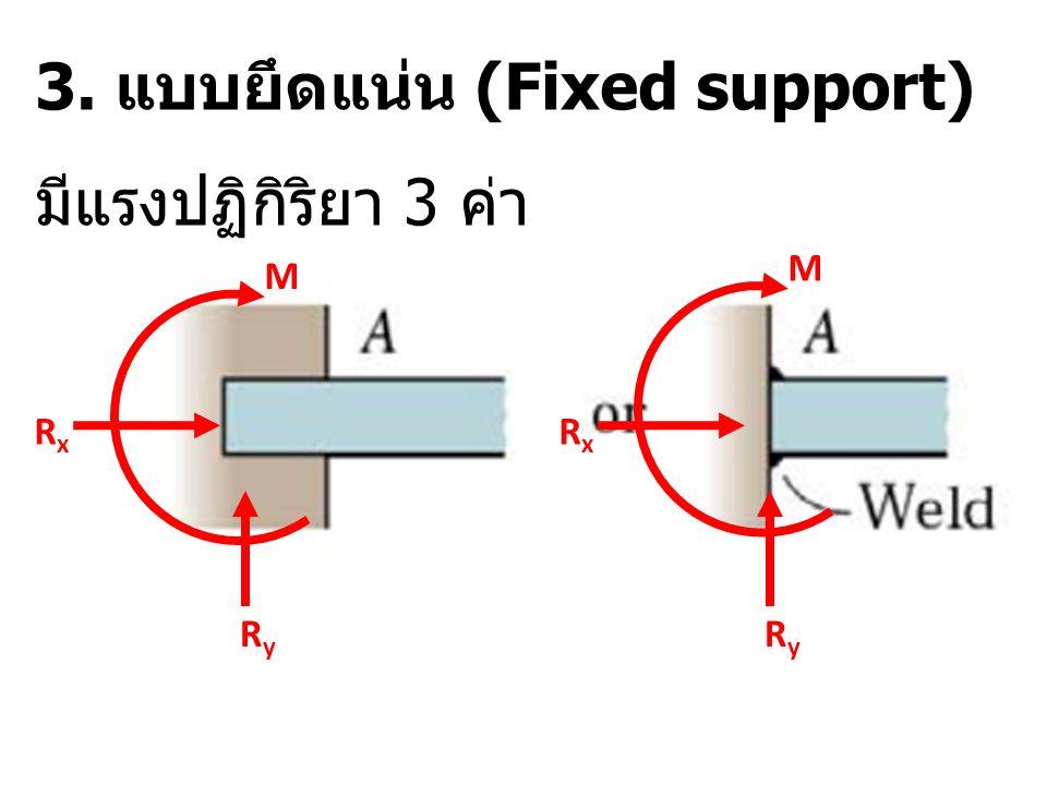 3. แบบยึดแน่น (Fixed support) มีแรงปฏิกิริยา 3 ค่า RyRy RxRx M RyRy RxRx M