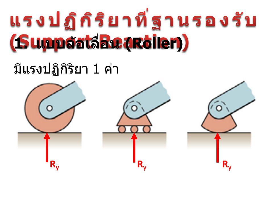 1. แบบล้อเลื่อน (Roller) มีแรงปฏิกิริยา 1 ค่า RyRy RyRy RyRy