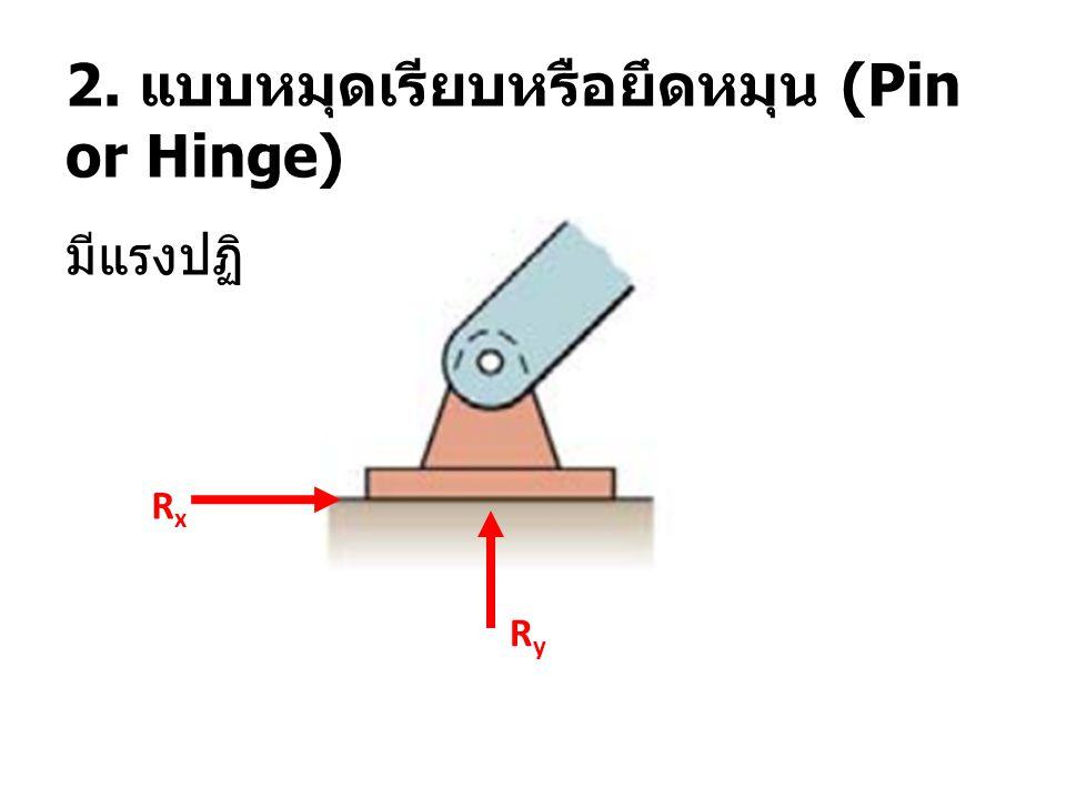 2. แบบหมุดเรียบหรือยึดหมุน (Pin or Hinge) มีแรงปฏิกิริยา 2 ค่า RyRy RxRx