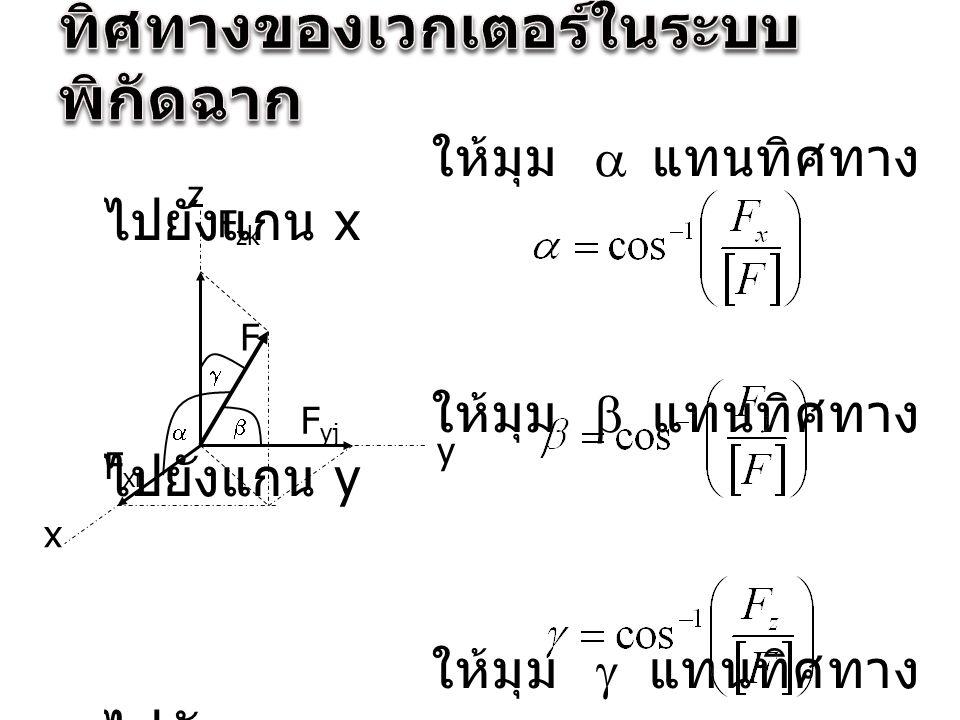 ให้มุม  แทนทิศทาง ไปยังแกน x ให้มุม  แทนทิศทาง ไปยังแกน y ให้มุม  แทนทิศทาง ไปยังแกน z z x y F xi F yj F zk F   