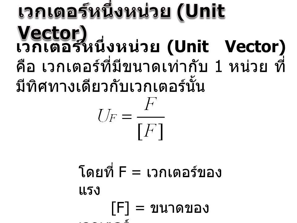 เวกเตอร์หนึ่งหน่วย (Unit Vector) คือ เวกเตอร์ที่มีขนาดเท่ากับ 1 หน่วย ที่ มีทิศทางเดียวกับเวกเตอร์นั้น โดยที่ F = เวกเตอร์ของ แรง [F] = ขนาดของ เวกเตอร์
