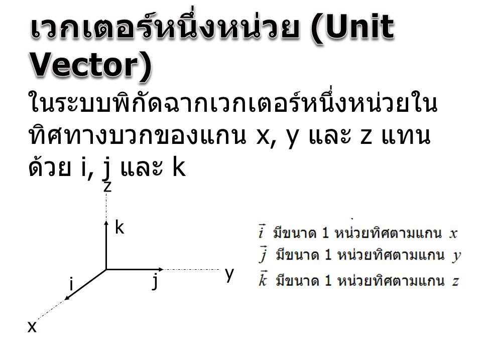 ในระบบพิกัดฉากเวกเตอร์หนึ่งหน่วยใน ทิศทางบวกของแกน x, y และ z แทน ด้วย i, j และ k z x y k i j