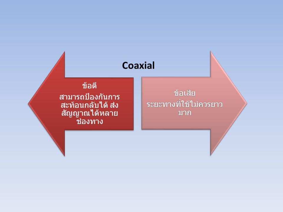 ข้อดี สามารถป้องกันการ สะท้อนกลับได้ ส่ง สัญญาณได้หลาย ช่องทาง ข้อเสีย ระยะทางที่ใช้ไม่ควรยาว มาก Coaxial