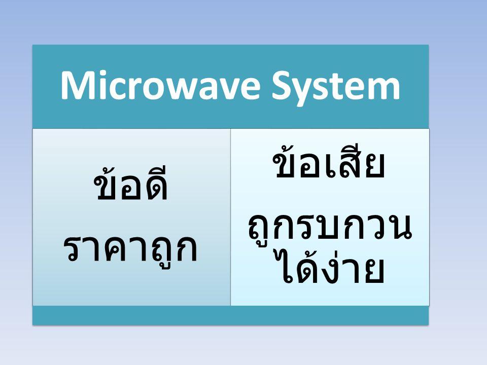 Microwave System ข้อดี ราคาถูก ข้อเสีย ถูกรบกวน ได้ง่าย