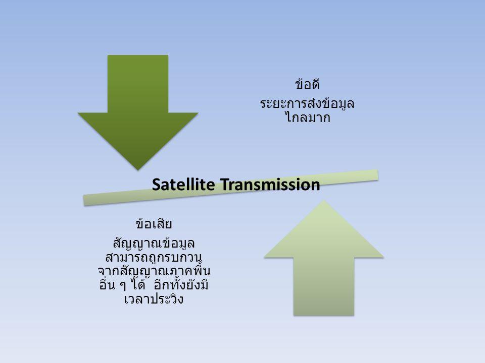 ข้อดี ระยะการส่งข้อมูล ไกลมาก ข้อเสีย สัญญาณข้อมูล สามารถถูกรบกวน จากสัญญาณภาคพื้น อื่น ๆ ได้ อีกทั้งยังมี เวลาประวิง Satellite Transmission