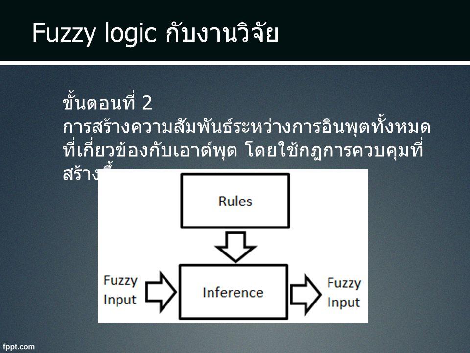 Fuzzy logic กับงานวิจัย ขั้นตอนที่ 2 การสร้างความสัมพันธ์ระหว่างการอินพุตทั้งหมด ที่เกี่ยวข้องกับเอาต์พุต โดยใช้กฎการควบคุมที่ สร้างขึ้น