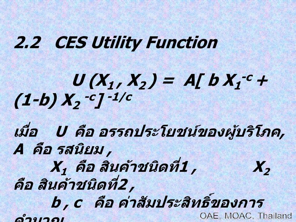 2.2 CES Utility Function U (X 1, X 2 ) = A[ b X 1 -c + (1-b) X 2 -c ] -1/c เมื่อ U คือ อรรถประโยชน์ของผู้บริโภค, A คือ รสนิยม, X 1 คือ สินค้าชนิดที่ 1