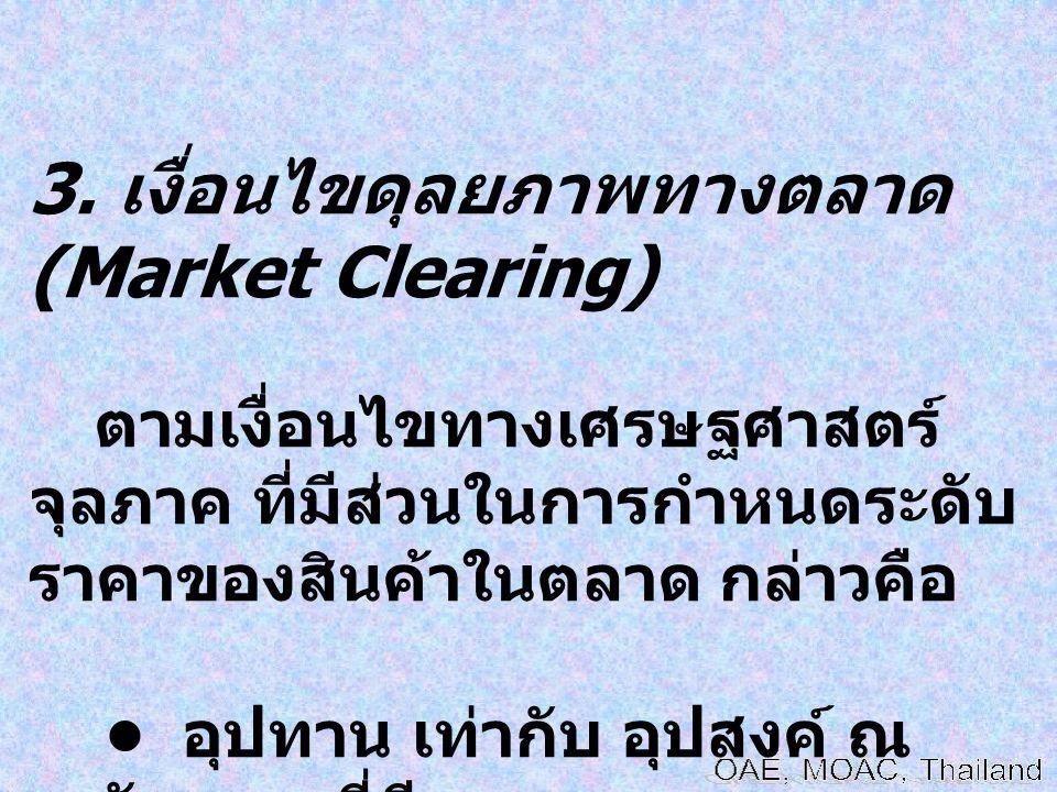 3. เงื่อนไขดุลยภาพทางตลาด (Market Clearing) ตามเงื่อนไขทางเศรษฐศาสตร์ จุลภาค ที่มีส่วนในการกำหนดระดับ ราคาของสินค้าในตลาด กล่าวคือ อุปทาน เท่ากับ อุปส