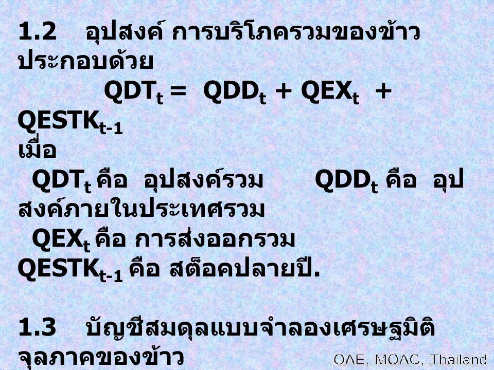 1.2 อุปสงค์ การบริโภครวมของข้าว ประกอบด้วย QDT t = QDD t + QEX t + QESTK t-1 เมื่อ QDT t คือ อุปสงค์รวม QDD t คือ อุป สงค์ภายในประเทศรวม QEX t คือ การ