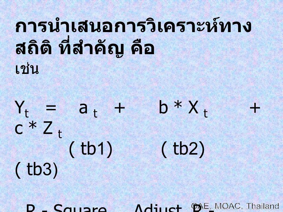 การนำเสนอการวิเคราะห์ทาง สถิติ ที่สำคัญ คือ เช่น Y t = a t + b * X t + c * Z t ( tb1) ( tb2) ( tb3) R - Square, Adjust R - Square, SEE, F- test, D.W.,