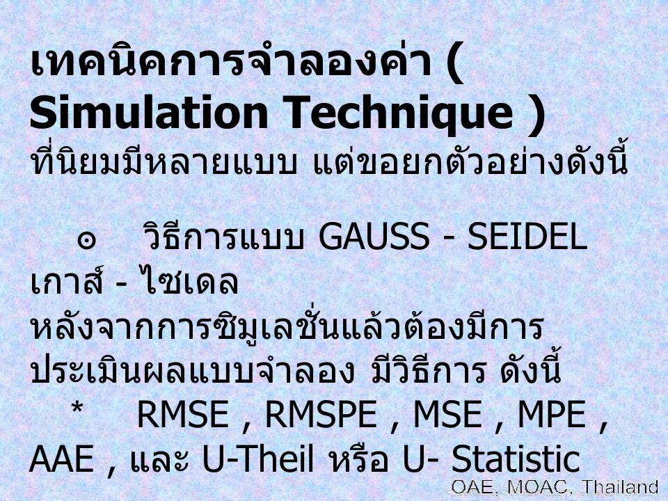 เทคนิคการจำลองค่า ( Simulation Technique ) ที่นิยมมีหลายแบบ แต่ขอยกตัวอย่างดังนี้ ๏ วิธีการแบบ GAUSS - SEIDEL เกาส์ - ไซเดล หลังจากการซิมูเลชั่นแล้วต้