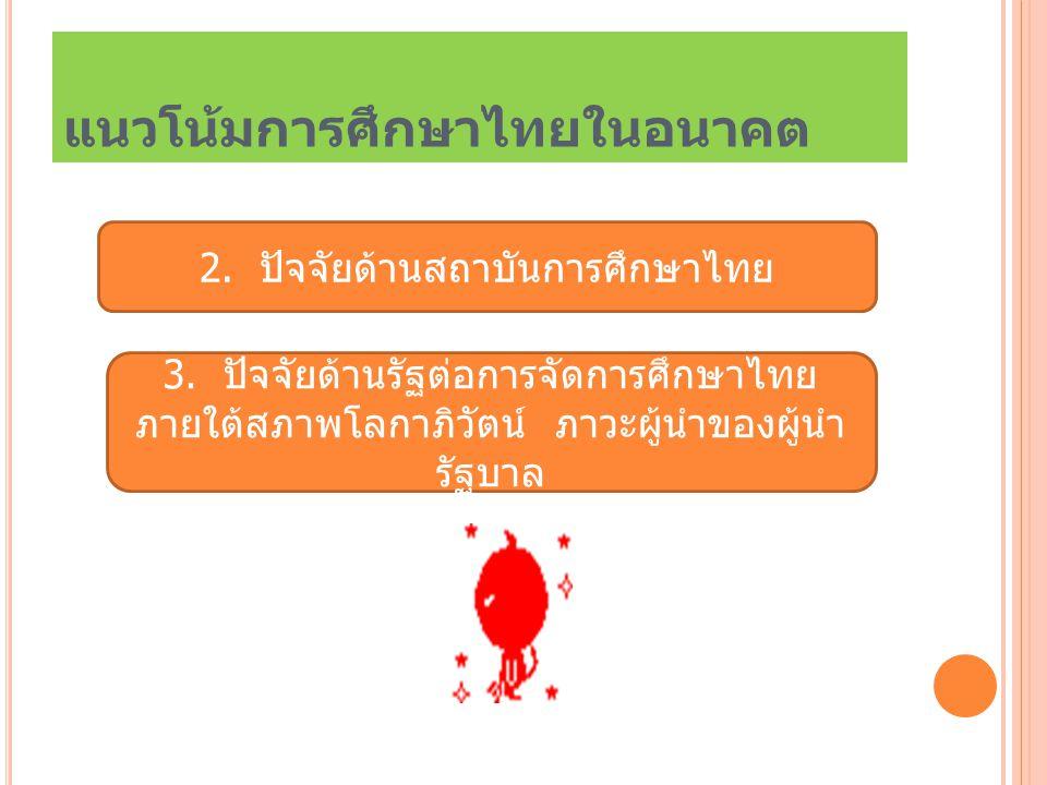 แนวโน้มการศึกษาไทยในอนาคต 2. ปัจจัยด้านสถาบันการศึกษาไทย 3. ปัจจัยด้านรัฐต่อการจัดการศึกษาไทย ภายใต้สภาพโลกาภิวัตน์ ภาวะผู้นำของผู้นำ รัฐบาล