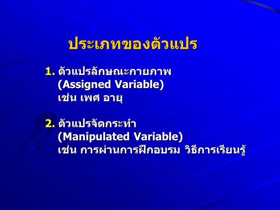 ประเภทของตัวแปร 1. ตัวแปรลักษณะกายภาพ (Assigned Variable) (Assigned Variable) เช่น เพศ อายุ เช่น เพศ อายุ 2. ตัวแปรจัดกระทำ (Manipulated Variable) (Ma