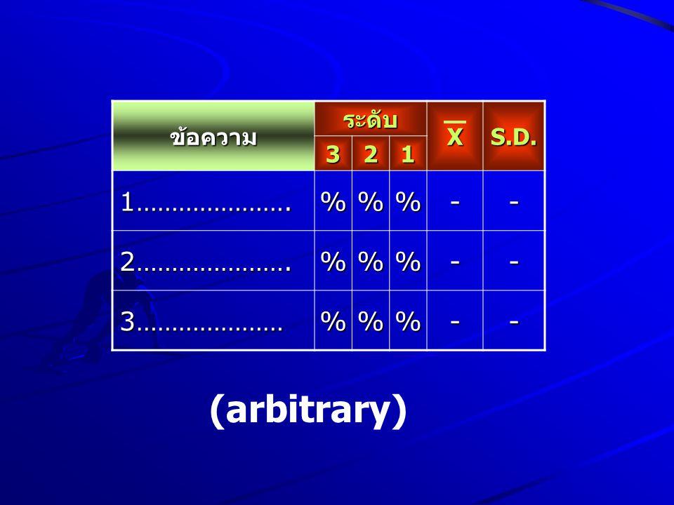 ข้อความ ระดับ XS.D. 321 1………………….%%-- 2………………….%%-- 3…………………%%-- (arbitrary)