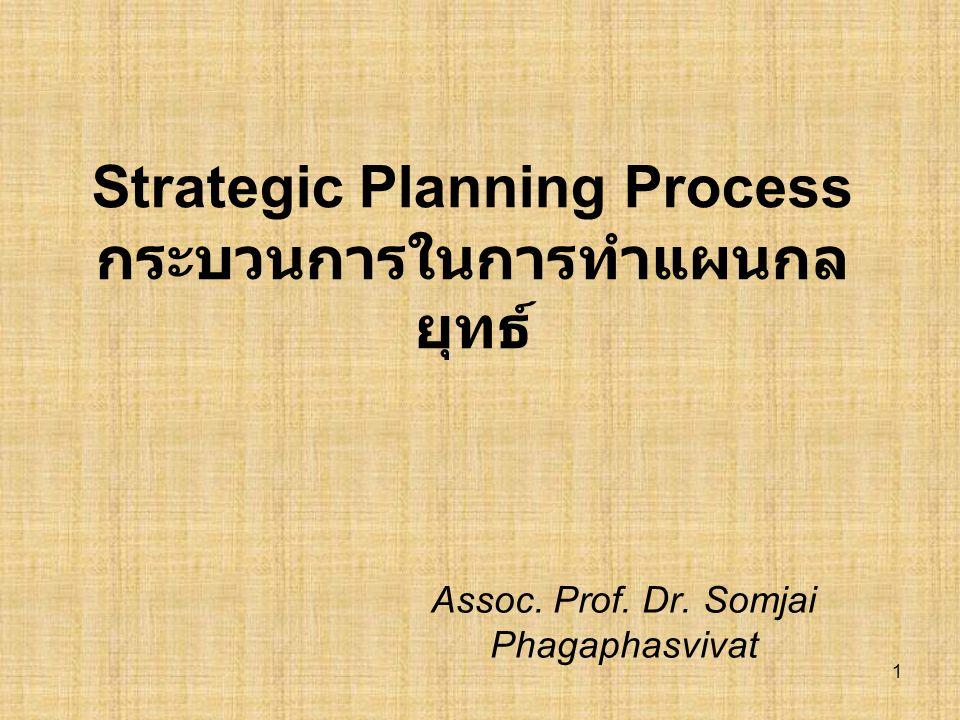 1 Strategic Planning Process กระบวนการในการทำแผนกล ยุทธ์ Assoc. Prof. Dr. Somjai Phagaphasvivat