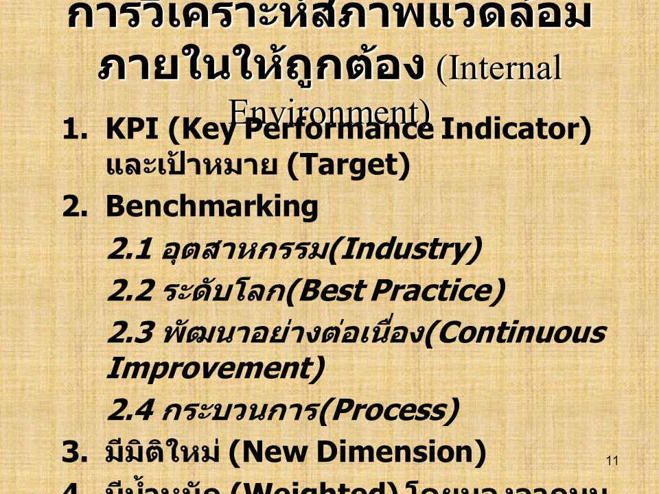 10 การวิเคราะห์สภาพแวดล้อม ภายนอกให้ถูกต้อง (External Environment) 1. ต้องมีข้อมูล (Information) 2. มีองค์ความรู้ (Body of Knowledge) 3. อะไรที่อยู่ใก