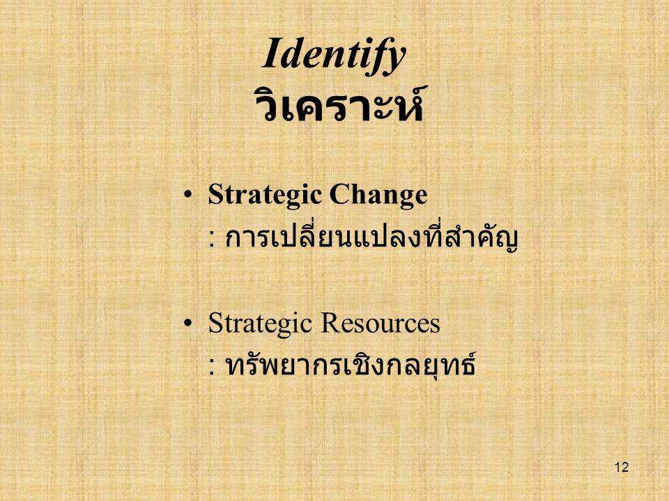 11 การวิเคราะห์สภาพแวดล้อม ภายในให้ถูกต้อง (Internal Environment) 1.KPI (Key Performance Indicator) และเป้าหมาย (Target) 2.Benchmarking 2.1 อุตสาหกรรม