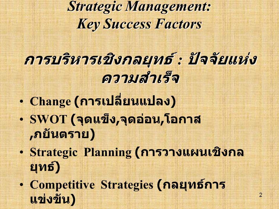 2 Strategic Management: Key Success Factors การบริหารเชิงกลยุทธ์ : ปัจจัยแห่ง ความสำเร็จ Change ( การเปลี่ยนแปลง ) SWOT ( จุดแข็ง, จุดอ่อน, โอกาส, ภยันตราย ) Strategic Planning ( การวางแผนเชิงกล ยุทธ์ ) Competitive Strategies ( กลยุทธ์การ แข่งขัน ) Strategic Thinking ( ความคิดเชิงกลยุทธ์ )