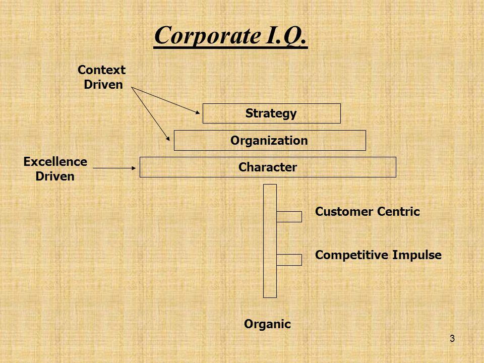 3 Corporate I.Q.