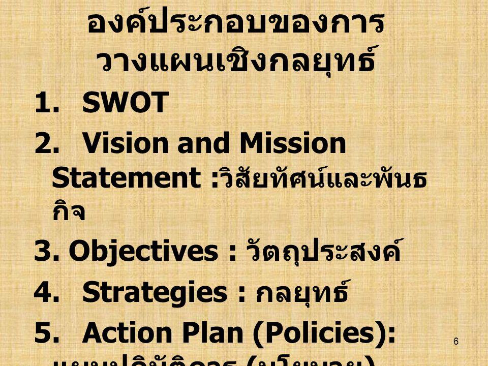 6 องค์ประกอบของการ วางแผนเชิงกลยุทธ์ 1.SWOT 2.Vision and Mission Statement : วิสัยทัศน์และพันธ กิจ 3.