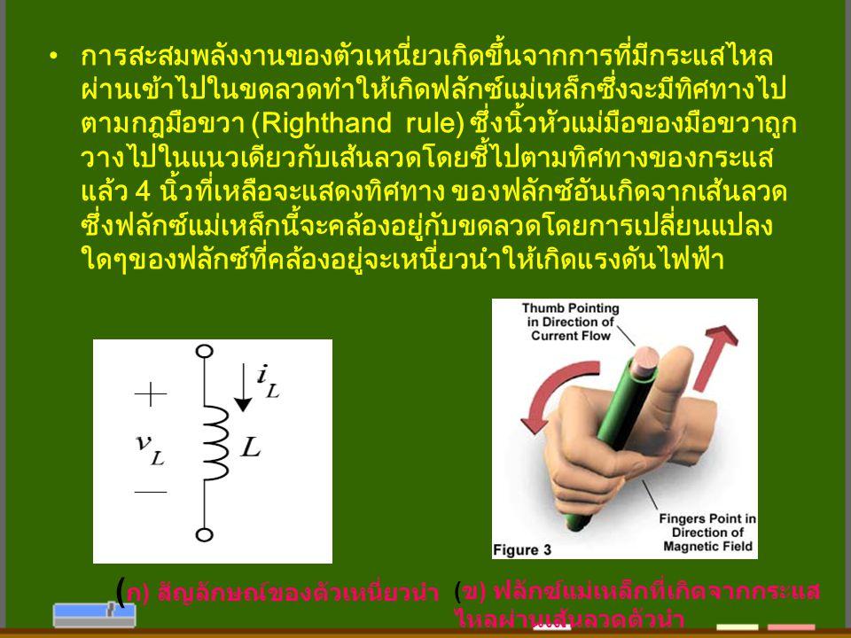 ชนิดของตัว เหนี่ยวนำ 1) ตัวเหนี่ยวนำแกนอากาศ (Air Core Inductor) 2) ตัวเหนี่ยวนำแกนผงเหล็กอัด (Powdered - Iron Core Inductor) 3) ตัวเหนี่ยวนำแกนเฟอร์ไรด์ (Ferrite Core Inductor) 4) ตัวเหนี่ยวนำแกนทอรอยด์ (Toroidal Core Inductor) 5) ตัวเหนี่ยวนำแกนเหล็กแผ่น (Laminated - Iron Core Inductor) ตัวเหนี่ยวนำชนิดขดเดียว
