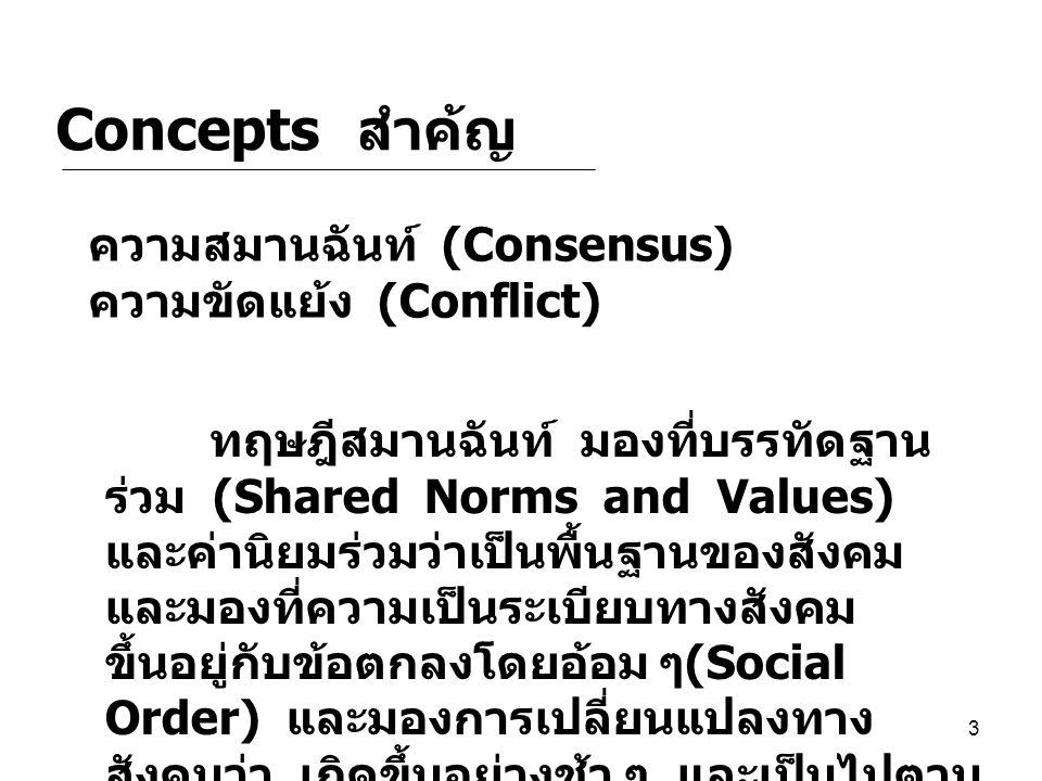 3 Concepts สำค้ญ ความสมานฉันท์ (Consensus) ความขัดแย้ง (Conflict) ทฤษฎีสมานฉันท์ มองที่บรรทัดฐาน ร่วม (Shared Norms and Values) และค่านิยมร่วมว่าเป็นพ