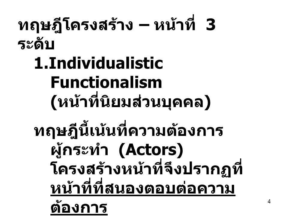 4 ทฤษฎีโครงสร้าง – หน้าที่ 3 ระดับ 1.Individualistic Functionalism ( หน้าที่นิยมส่วนบุคคล ) ทฤษฎีนี้เน้นที่ความต้องการ ผู้กระทำ (Actors) โครงสร้างหน้า