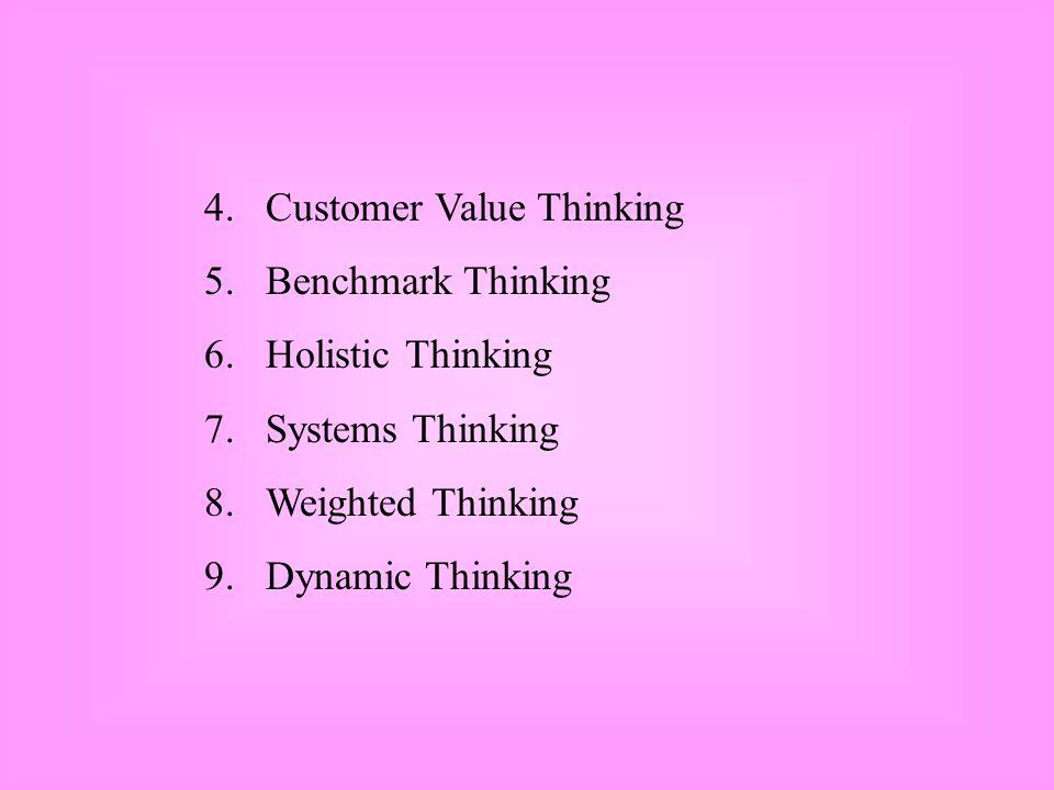 Strategic Thinking 1.Grey Thinking =/= Black or White Thinking 2.Organic Thinking =/= Mechanic Thinking 3.Game Thinking : Game Theory - Zero sum game