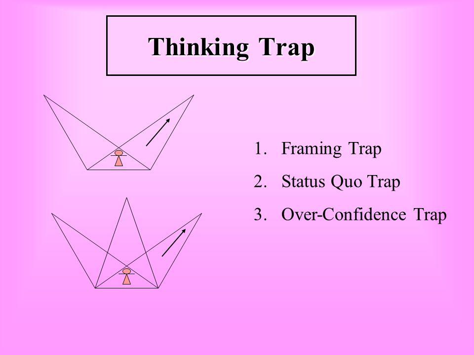 4. Customer Value Thinking 5. Benchmark Thinking 6. Holistic Thinking 7. Systems Thinking 8.Weighted Thinking 9.Dynamic Thinking