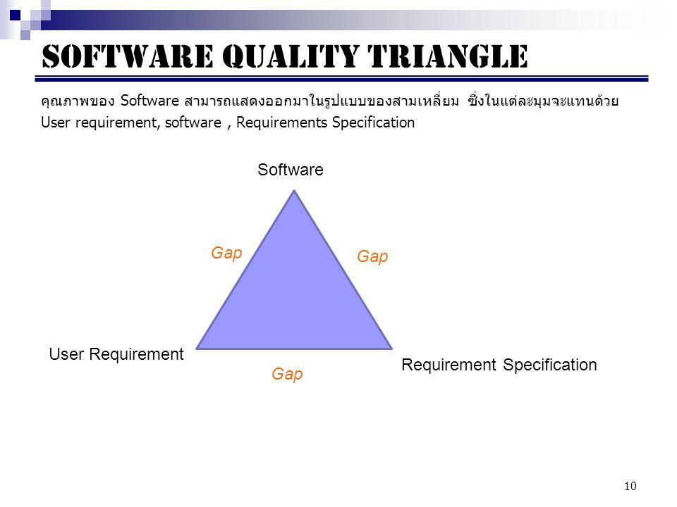 10 คุณภาพของ Software สามารถแสดงออกมาในรูปแบบของสามเหลี่ยม ซึ่งในแต่ละมุมจะแทนด้วย User requirement, software, Requirements Specification Software quality triangle Software Requirement Specification User Requirement Gap